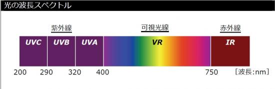 spectram